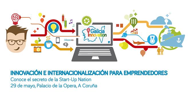 Galicia Innovation